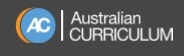 What's new in the curriculum in 2015 at Grand Avenue State School